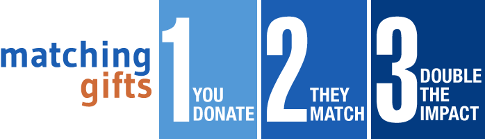 1-2-3 squares indicating a sponsor will match donations to double their impact