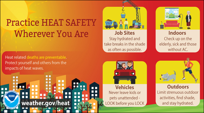 graphic with ways to be safe in the heat