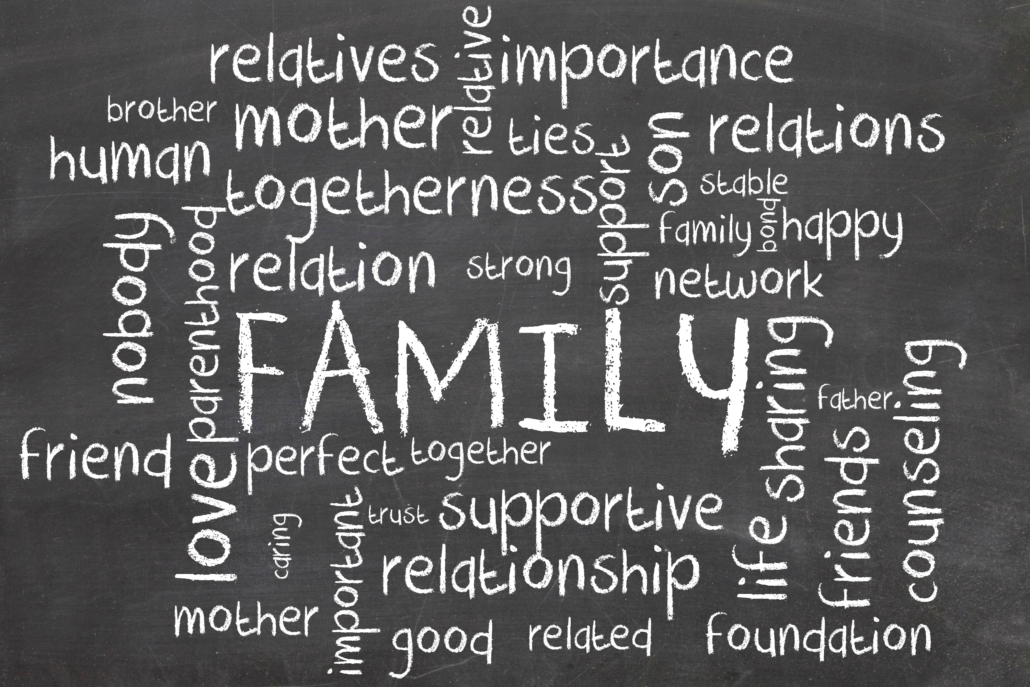a wordcloud with words representing family in chalk on a blackboard background